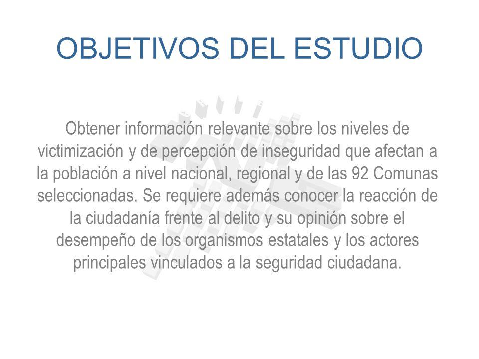 METODOLOGÍA DEL ESTUDIO PERIODO DE LEVANTAMIENTO: La Encuesta Nacional Urbana de Seguridad Ciudadana 2005 se aplicó entre los meses de Noviembre a Diciembre de 2005.