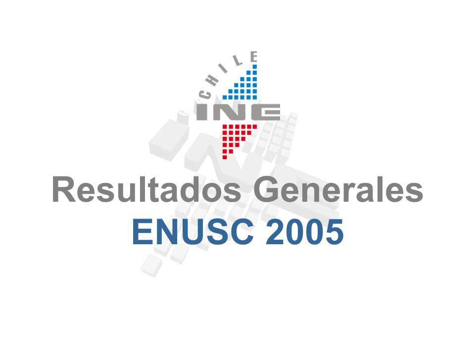 VICTIMIZACIÓN La victimización en los hogares chilenos disminuyó en 4,7* puntos porcentuales entre los años 2003 y 2005 NOTA: En los datos marcados con un asterisco *, se hace referencia a diferencias estadísticamente significativas