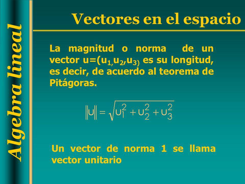 Algebra lineal Vectores en el espacio La magnitud o norma de un vector u=(u 1, u 2,u 3) es su longitud, es decir, de acuerdo al teorema de Pitágoras.
