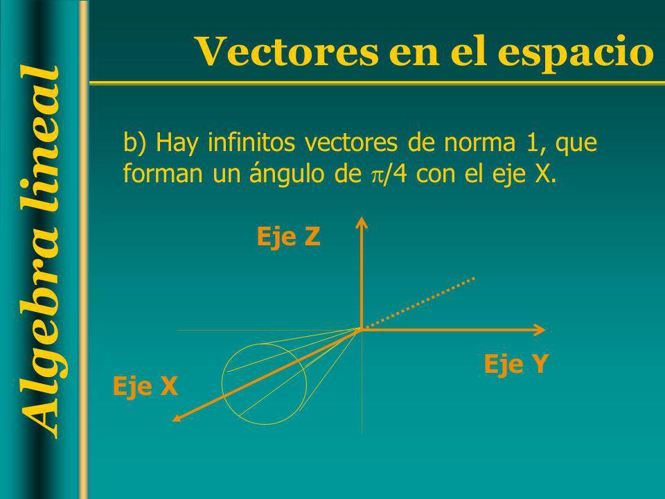 Algebra lineal Vectores en el espacio b) Hay infinitos vectores de norma 1, que forman un ángulo de /4 con el eje X. Eje Y Eje X Eje Z
