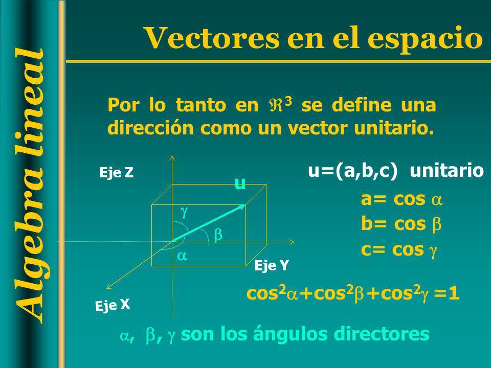 Algebra lineal Vectores en el espacio Por lo tanto en 3 se define una dirección como un vector unitario. u=(a,b,c) unitario Eje X Eje Y Eje Z u a= cos