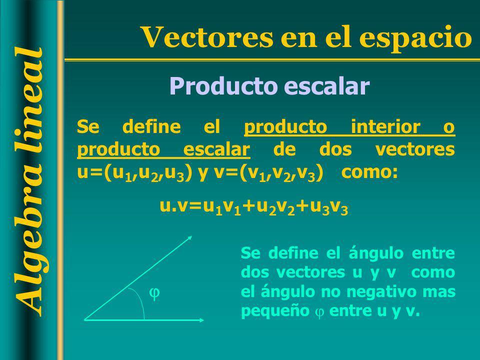 Algebra lineal Vectores en el espacio Se define el producto interior o producto escalar de dos vectores u=(u 1,u 2,u 3 ) y v=(v 1,v 2,v 3 ) como: u.v=