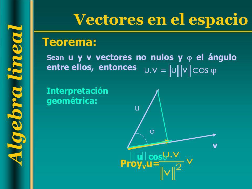 Algebra lineal Vectores en el espacio Interpretación geométrica: Teorema: Sean u y v vectores no nulos y el ángulo entre ellos, entonces v u Proy v u=