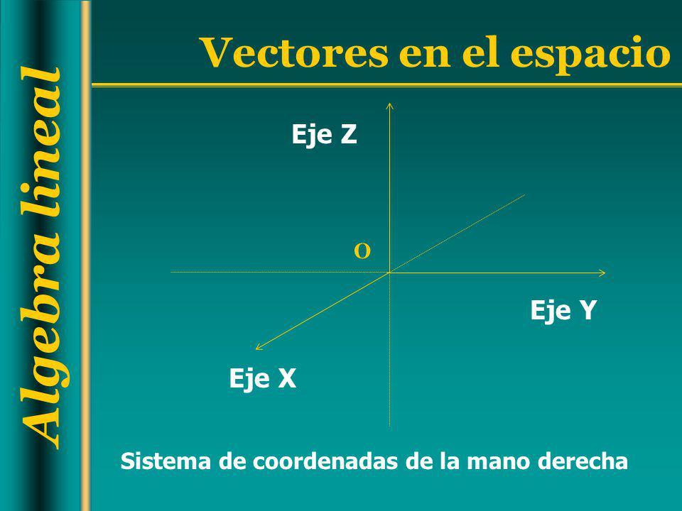 Algebra lineal Vectores en el espacio O Eje X Eje Y Eje Z Sistema de coordenadas de la mano derecha