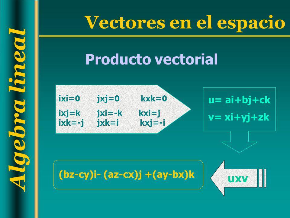 Algebra lineal Vectores en el espacio ixi=0 jxj=0 kxk=0 ixj=k jxi=-k kxi=j ixk=-j jxk=i kxj=-i Producto vectorial u= ai+bj+ck v= xi+yj+zk uxv (bz-cy)i