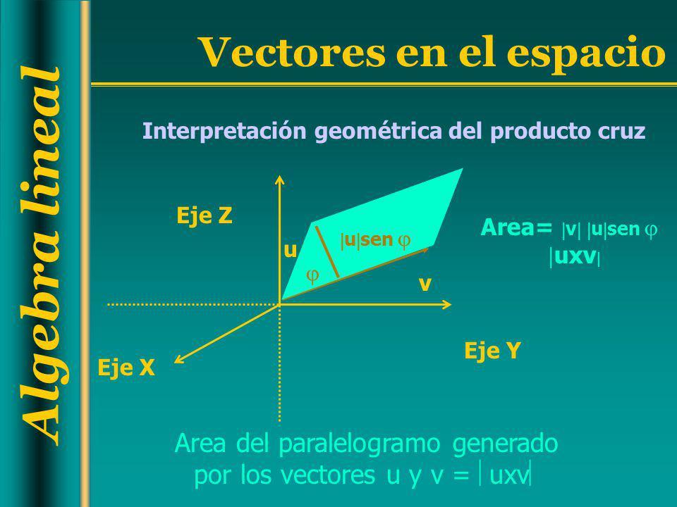 Algebra lineal Vectores en el espacio Interpretación geométrica del producto cruz Area del paralelogramo generado por los vectores u y v = uxv Eje Z E