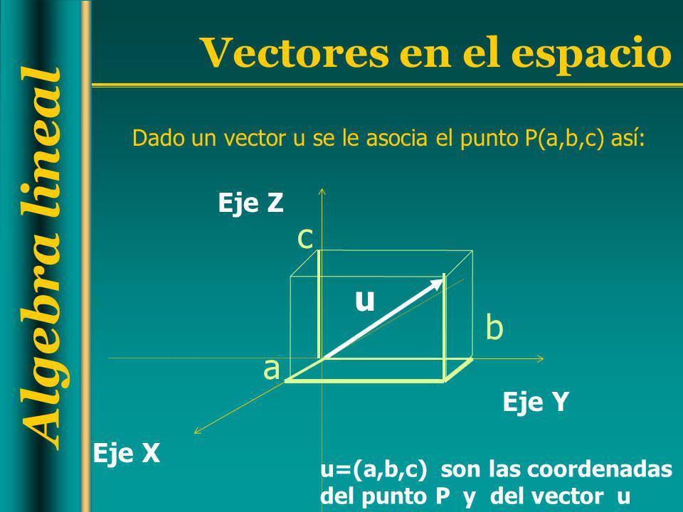 Algebra lineal Vectores en el espacio Eje Y Eje X Eje Z u=(a,b,c) son las coordenadas del punto P y del vector u u a b Dado un vector u se le asocia e
