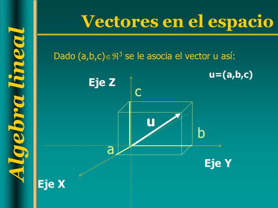 Algebra lineal Vectores en el espacio Eje Y Eje X Eje Z u=(a,b,c) u a b c Dado (a,b,c) 3 se le asocia el vector u así: