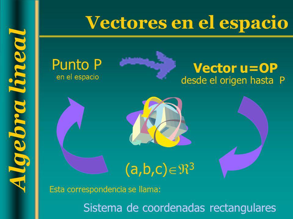 Algebra lineal Vectores en el espacio Punto P en el espacio (a,b,c) 3 Vector u=OP desde el origen hasta P Esta correspondencia se llama: Sistema de co