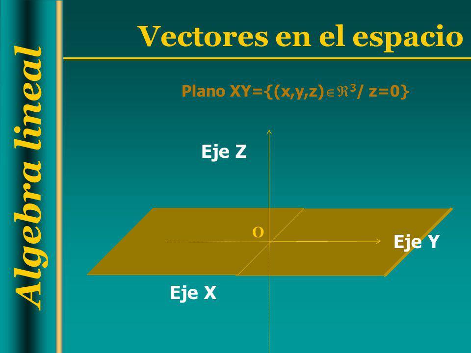 Algebra lineal Vectores en el espacio Eje X Plano XY={(x,y,z) 3 / z=0} Eje Y Eje Z O