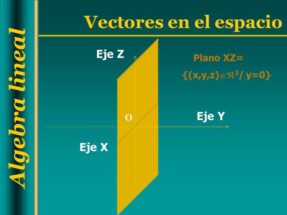 Algebra lineal Vectores en el espacio Plano XZ= {(x,y,z) 3 / y=0} Eje X Eje Z O Eje Y