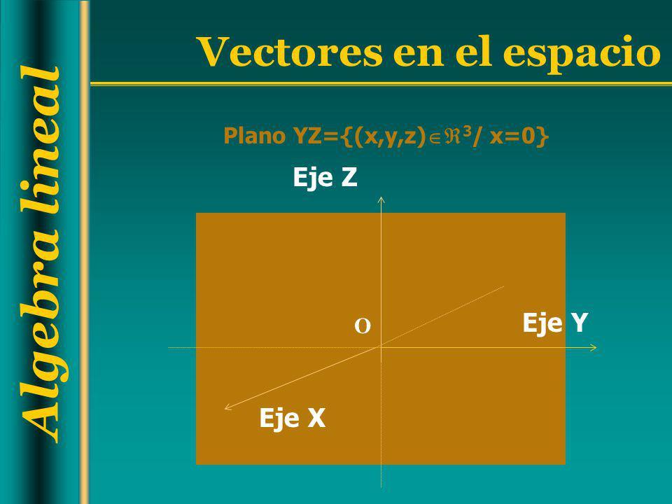 Algebra lineal Vectores en el espacio Plano YZ={(x,y,z) 3 / x=0} O Eje Y Eje Z Eje X