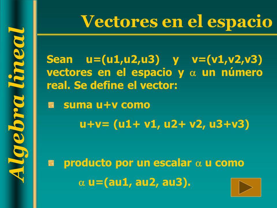 Algebra lineal Vectores en el espacio Sean u=(u1,u2,u3) y v=(v1,v2,v3) vectores en el espacio y un número real. Se define el vector: suma u+v como u+v
