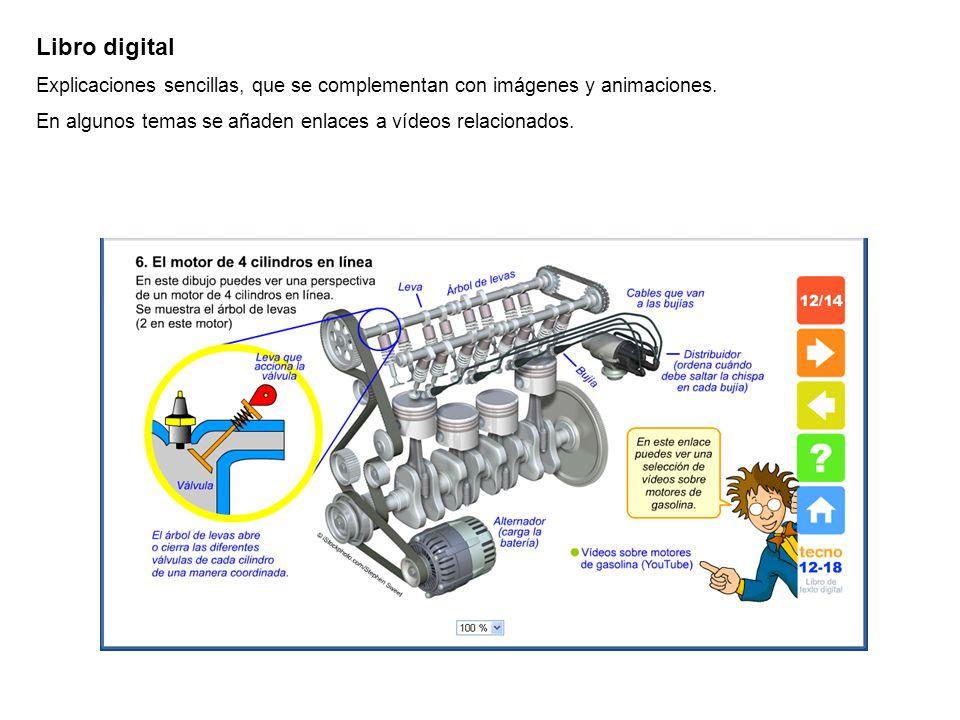 Libro digital Explicaciones sencillas, que se complementan con imágenes y animaciones. En algunos temas se añaden enlaces a vídeos relacionados.