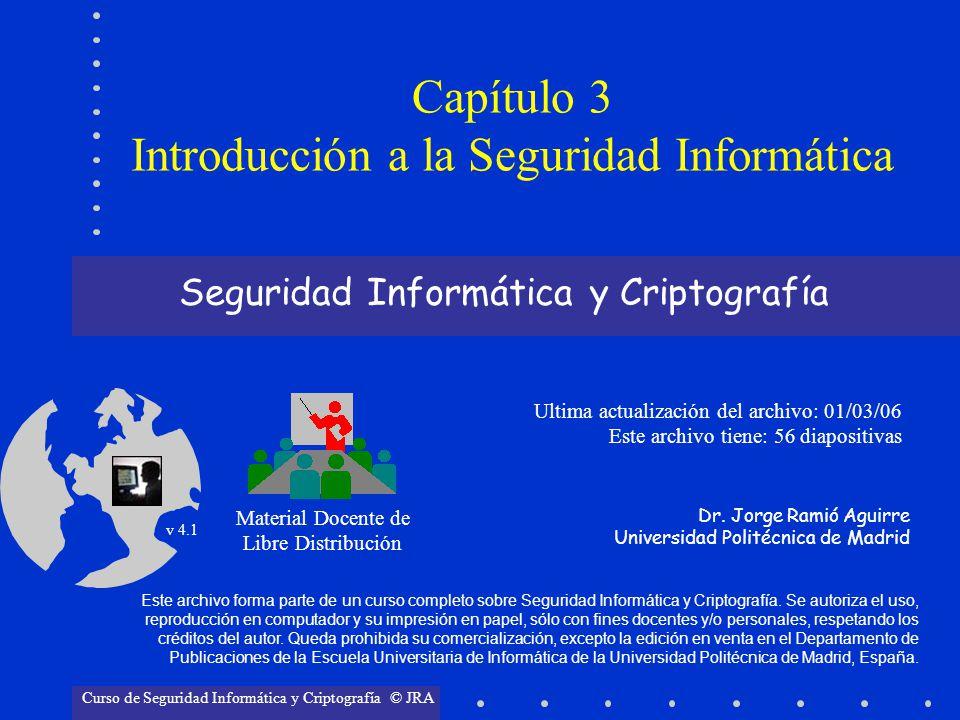 Seguridad Informática y Criptografía Material Docente de Libre Distribución Ultima actualización del archivo: 01/03/06 Este archivo tiene: 56 diaposit