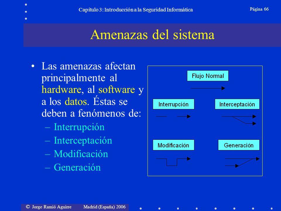 © Jorge Ramió Aguirre Madrid (España) 2006 Página 66 Capítulo 3: Introducción a la Seguridad Informática Las amenazas afectan principalmente al hardwa