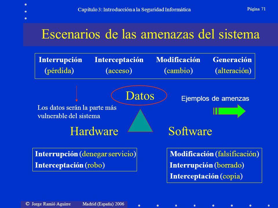 © Jorge Ramió Aguirre Madrid (España) 2006 Página 71 Capítulo 3: Introducción a la Seguridad Informática Interrupción Interceptación Modificación Gene