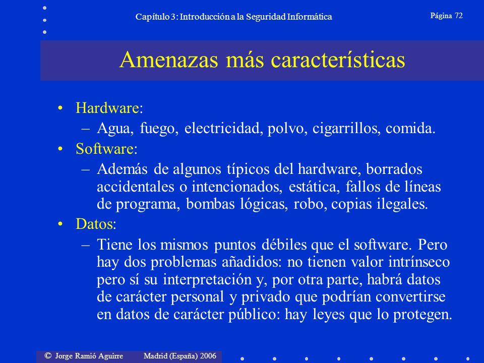 © Jorge Ramió Aguirre Madrid (España) 2006 Página 72 Capítulo 3: Introducción a la Seguridad Informática Hardware: –Agua, fuego, electricidad, polvo,