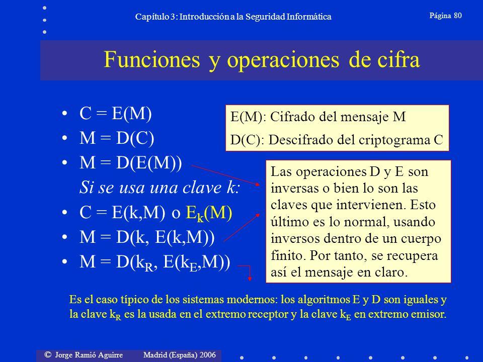 © Jorge Ramió Aguirre Madrid (España) 2006 Página 80 Capítulo 3: Introducción a la Seguridad Informática C = E(M) M = D(C) M = D(E(M)) Si se usa una c