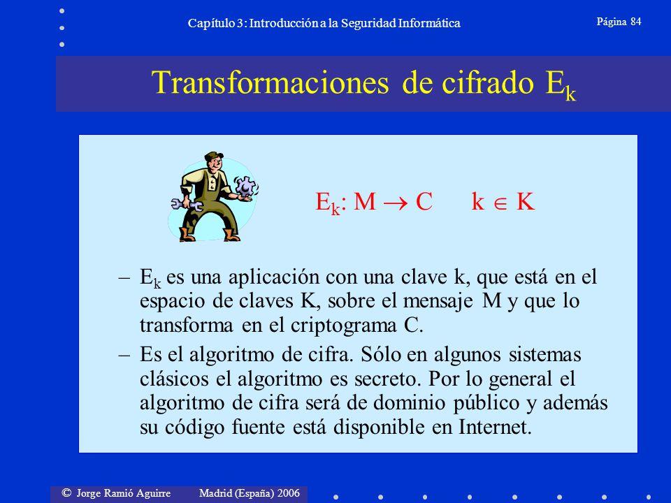 © Jorge Ramió Aguirre Madrid (España) 2006 Página 84 Capítulo 3: Introducción a la Seguridad Informática –E k es una aplicación con una clave k, que e