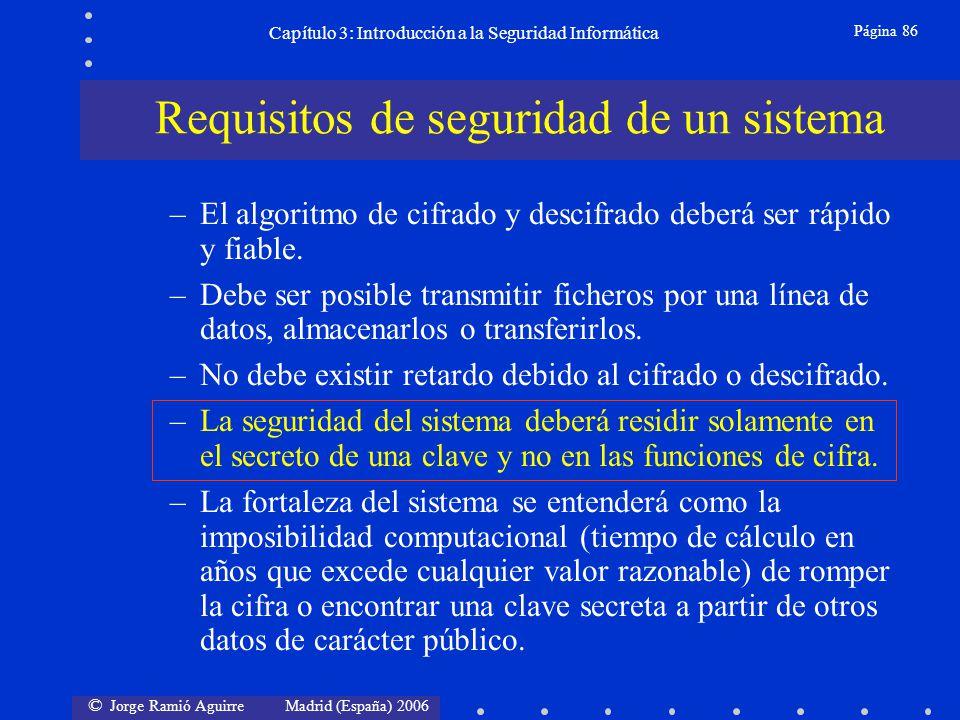 © Jorge Ramió Aguirre Madrid (España) 2006 Página 86 Capítulo 3: Introducción a la Seguridad Informática –El algoritmo de cifrado y descifrado deberá