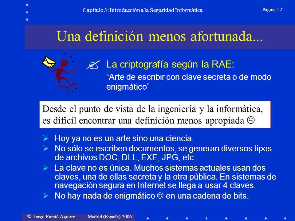 © Jorge Ramió Aguirre Madrid (España) 2006 Página 52 Capítulo 3: Introducción a la Seguridad Informática La criptografía según la RAE: Arte de escribi