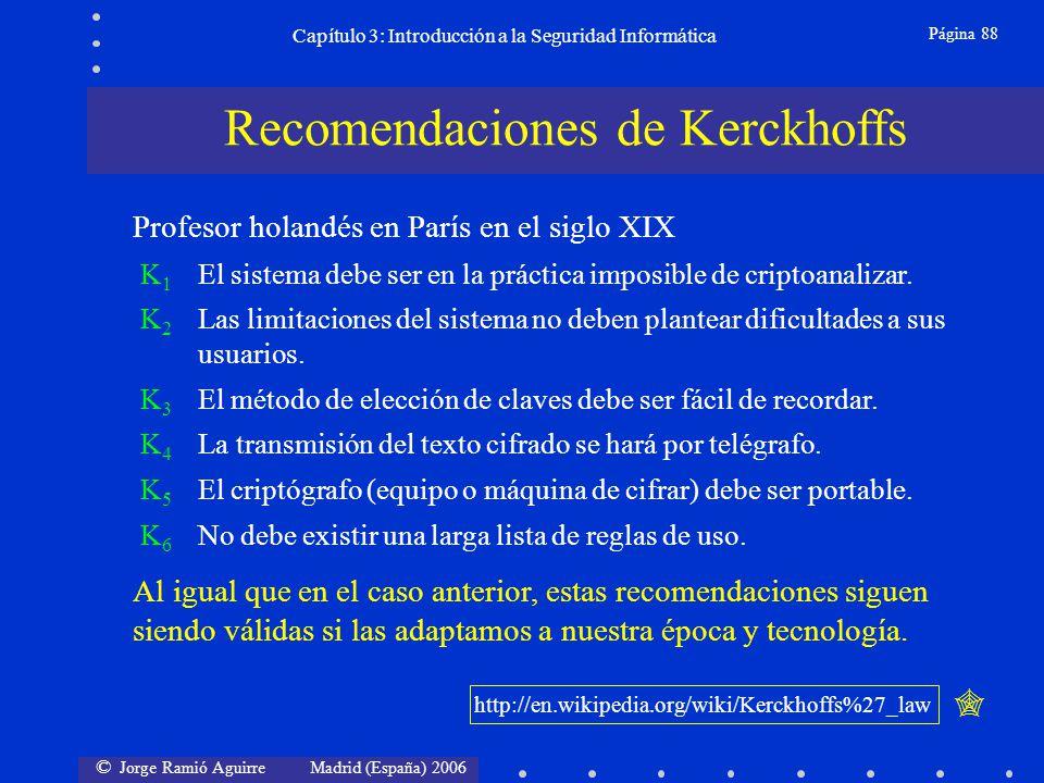 © Jorge Ramió Aguirre Madrid (España) 2006 Página 88 Capítulo 3: Introducción a la Seguridad Informática Recomendaciones de Kerckhoffs Profesor holand