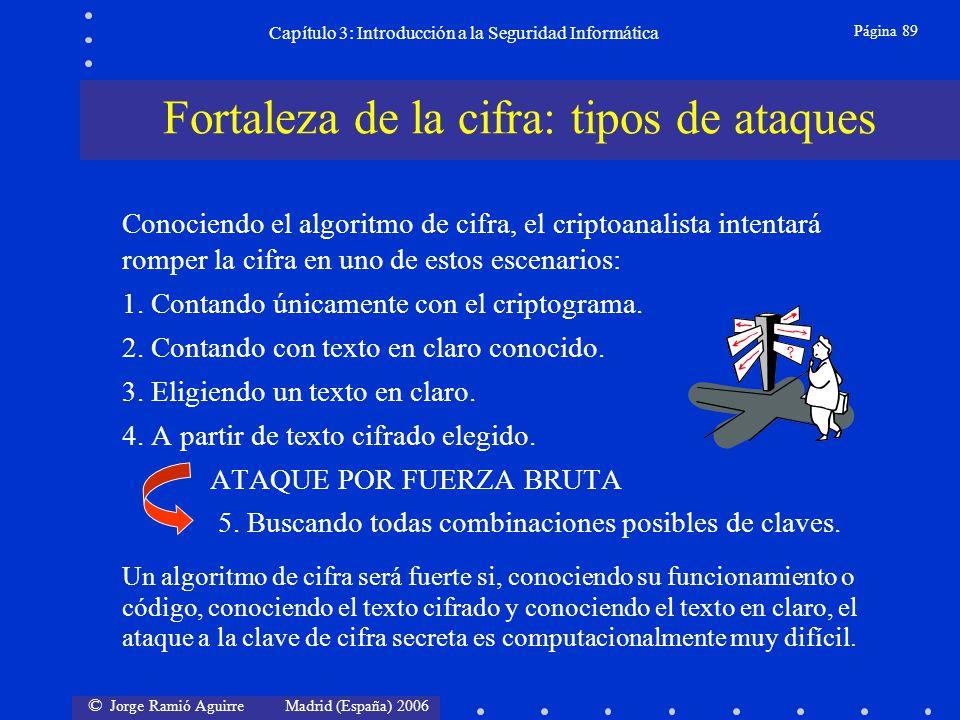 © Jorge Ramió Aguirre Madrid (España) 2006 Página 89 Capítulo 3: Introducción a la Seguridad Informática Conociendo el algoritmo de cifra, el criptoan