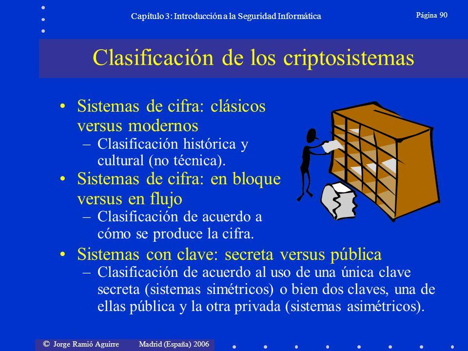 © Jorge Ramió Aguirre Madrid (España) 2006 Página 90 Capítulo 3: Introducción a la Seguridad Informática Sistemas de cifra: clásicos versus modernos –