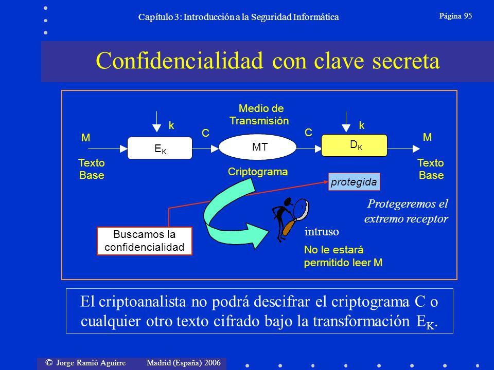 © Jorge Ramió Aguirre Madrid (España) 2006 Página 95 Capítulo 3: Introducción a la Seguridad Informática protegida Buscamos la confidencialidad Medio