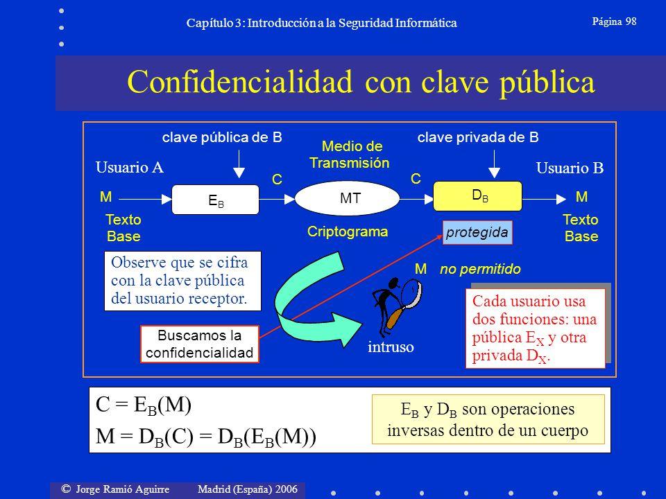 © Jorge Ramió Aguirre Madrid (España) 2006 Página 98 Capítulo 3: Introducción a la Seguridad Informática protegida Buscamos la confidencialidad Medio