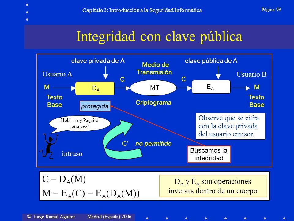 © Jorge Ramió Aguirre Madrid (España) 2006 Página 99 Capítulo 3: Introducción a la Seguridad Informática Medio de clave privada de A Transmisión M C T