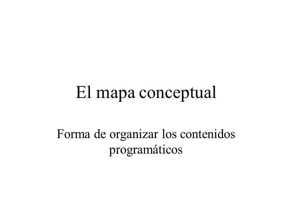 El mapa conceptual Forma de organizar los contenidos programáticos