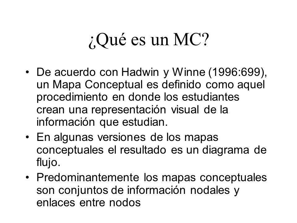 ¿Qué es un MC? De acuerdo con Hadwin y Winne (1996:699), un Mapa Conceptual es definido como aquel procedimiento en donde los estudiantes crean una re