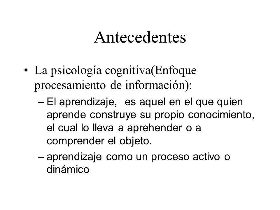 Antecedentes La psicología cognitiva(Enfoque procesamiento de información): –El aprendizaje, es aquel en el que quien aprende construye su propio cono