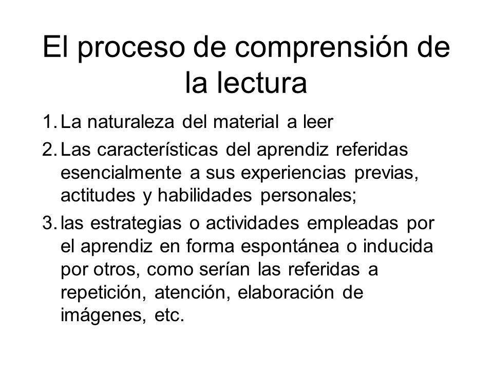 El proceso de comprensión de la lectura 1.La naturaleza del material a leer 2.Las características del aprendiz referidas esencialmente a sus experienc