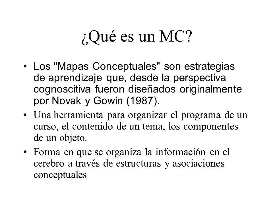 ¿Qué es un MC? Los