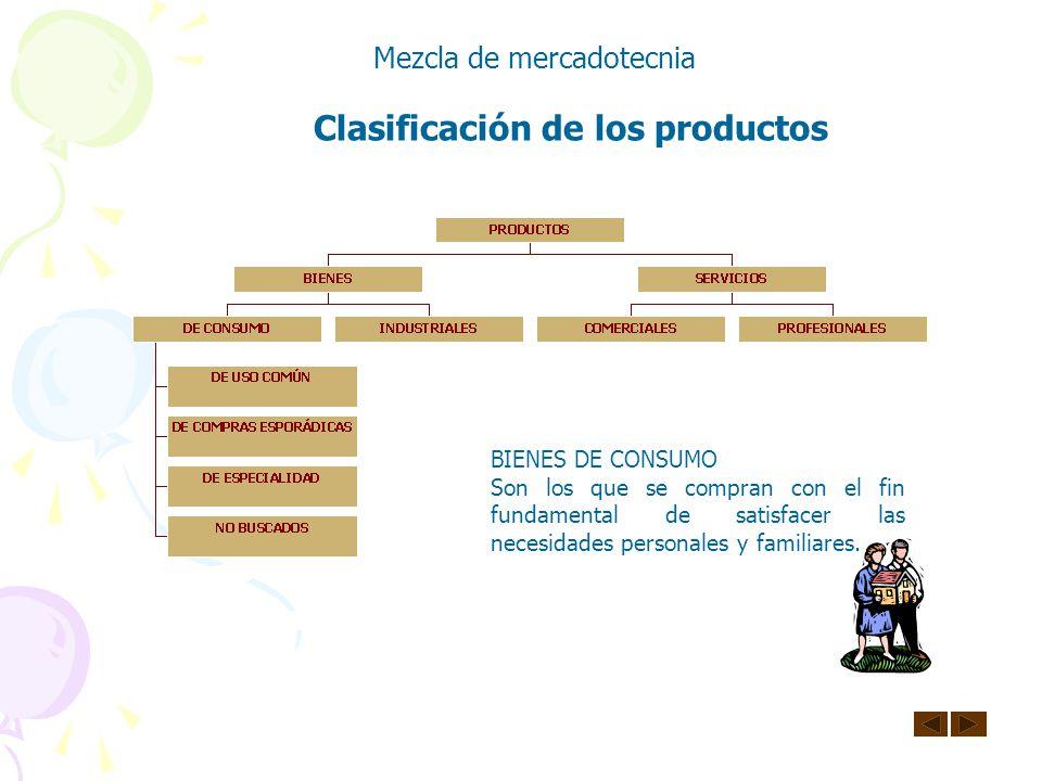 Clasificación de los productos Mezcla de mercadotecnia SERVICIOS Conjunto intangible de características objetivas y subjetivas, que proporcionan satis
