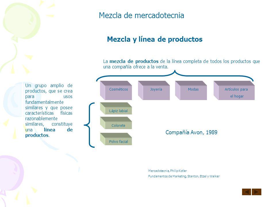 Clasificación de los productos Mezcla de mercadotecnia BIENES DE CONSUMO NO BUSCADOS Son productos que no te encuentras todos los días, se te presenta