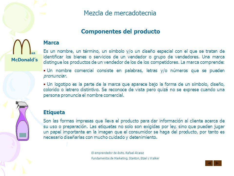 IntroducciónCrecimientoMadurezDeclinación Vida del producto Dólare s Volumen de ventas Utilidad Pérdida 0 Ciclo de vida de un producto Fundamentos de