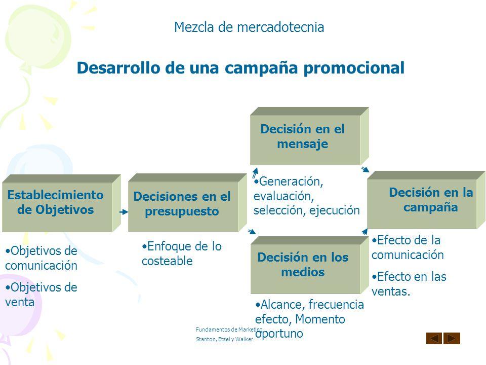 Publicidad: es un tipo de comunicación masiva pagada en la que se identifica con claridad al patrocinador. Las formas más comunes son la transmisión (