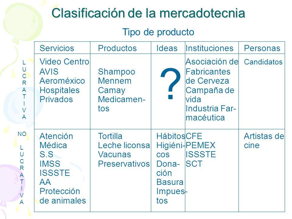 Clasificación de los productos Mezcla de mercadotecnia BIENES Conjunto tangible de características objetivas y subjetivas, que proporciona satisfacción a las necesidades y deseos de un grupo de clientes.