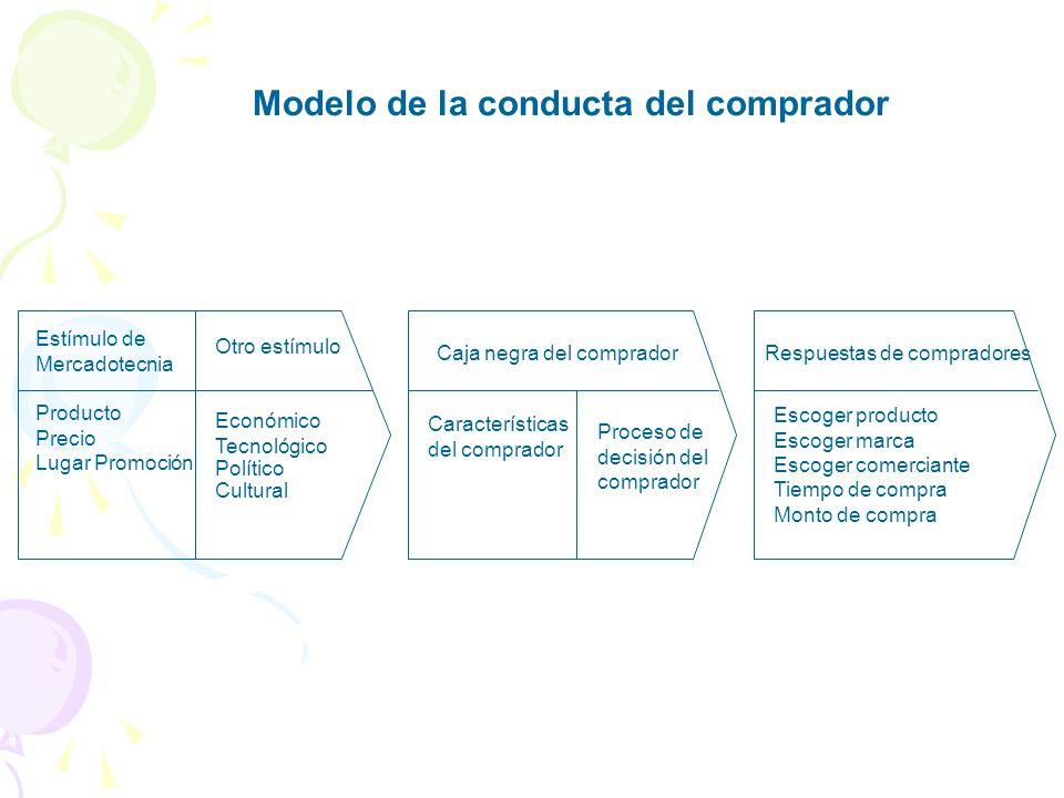 Clasificación de los productos Mezcla de mercadotecnia SERVICIOS Conjunto intangible de características objetivas y subjetivas, que proporcionan satisfacción a las necesidades y deseos de un grupo de clientes.