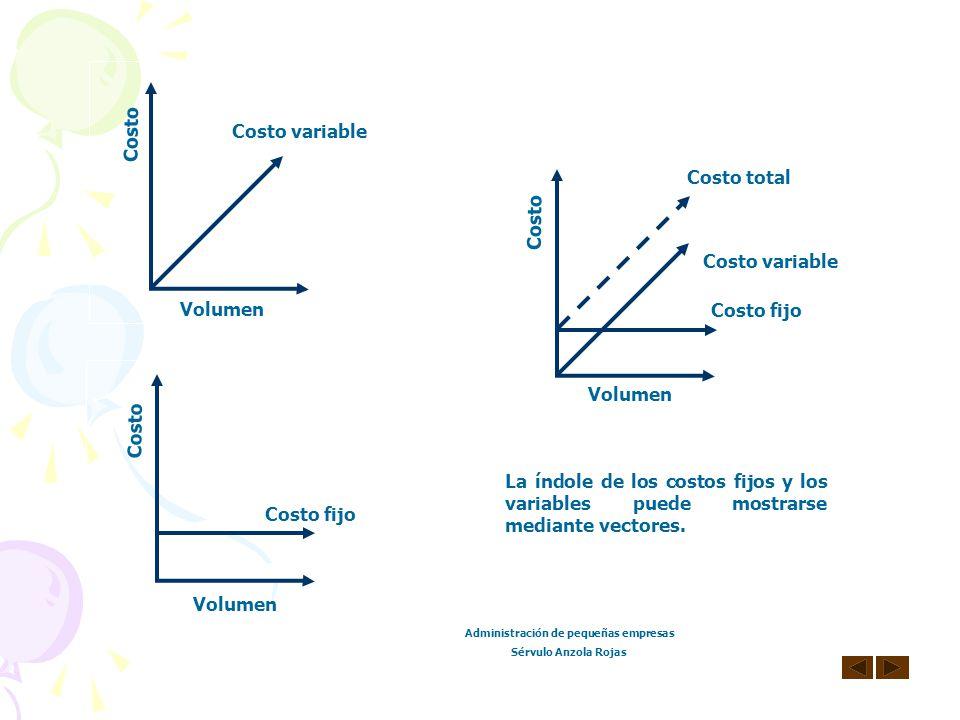 Costos fijos : Son los costos que permanecen constantes dentro de un periodo determinado, sin importar si cambia el volumen; por ejemplo, los sueldos,
