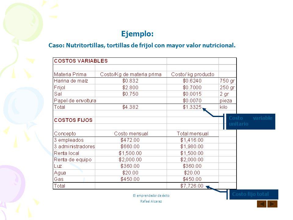 La índole de los costos fijos y los variables puede mostrarse mediante vectores. Costo Costo variable Volumen Administración de pequeñas empresas Sérv