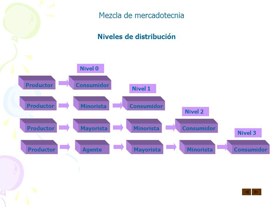 Un canal de distribución es un grupo de intermediarios relacionados entre sí que hacen llegar los productos a los consumidores. Para hacer más fácil e