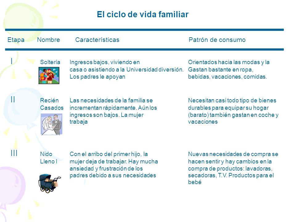 Clasificación de los productos Mezcla de mercadotecnia BIENES INDUSTRIALES Son productos que se adquieren para fabricar otros productos o para utilizarse en las operaciones de la empresa.