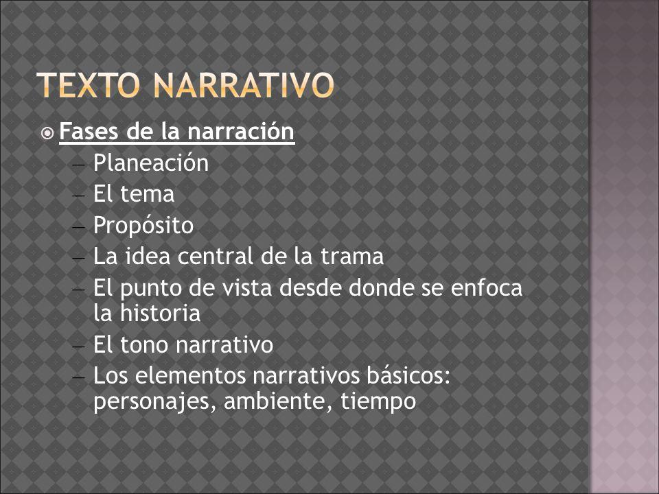 Fases de la narración – Planeación – El tema – Propósito – La idea central de la trama – El punto de vista desde donde se enfoca la historia – El tono