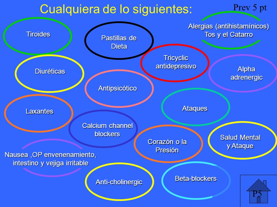 Laxantes Laxantes Diuréticas Ataques Tricyclic antidepresivo Antipsicótico Nausea,OP envenenamiento, intestino y vejiga irritable Beta-blockers Calciu