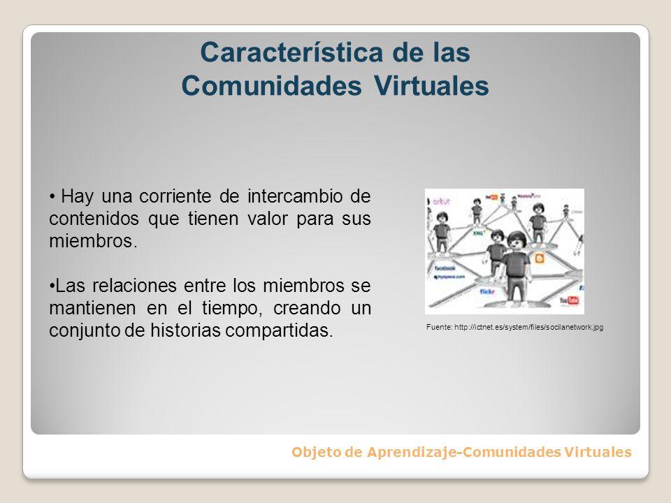 Objeto de Aprendizaje-Comunidades Virtuales Hay una corriente de intercambio de contenidos que tienen valor para sus miembros. Las relaciones entre lo